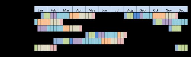 ProgramCalendarStack