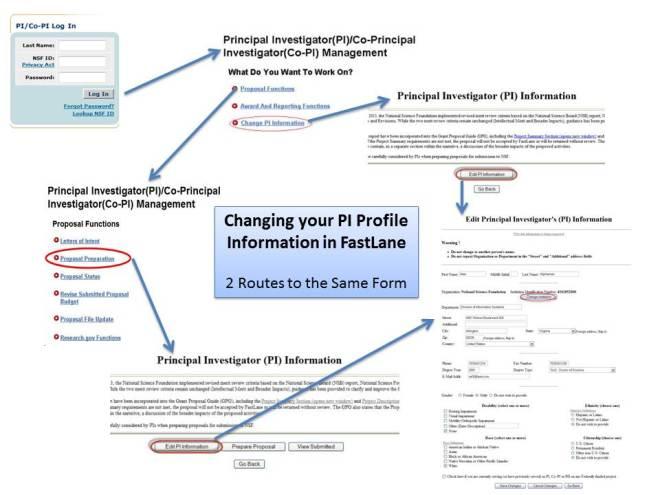FastLane_Profile_1